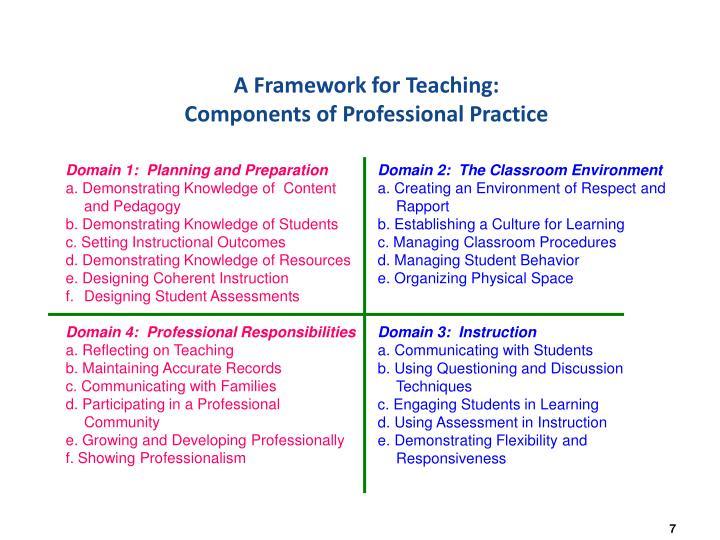 A Framework for Teaching: