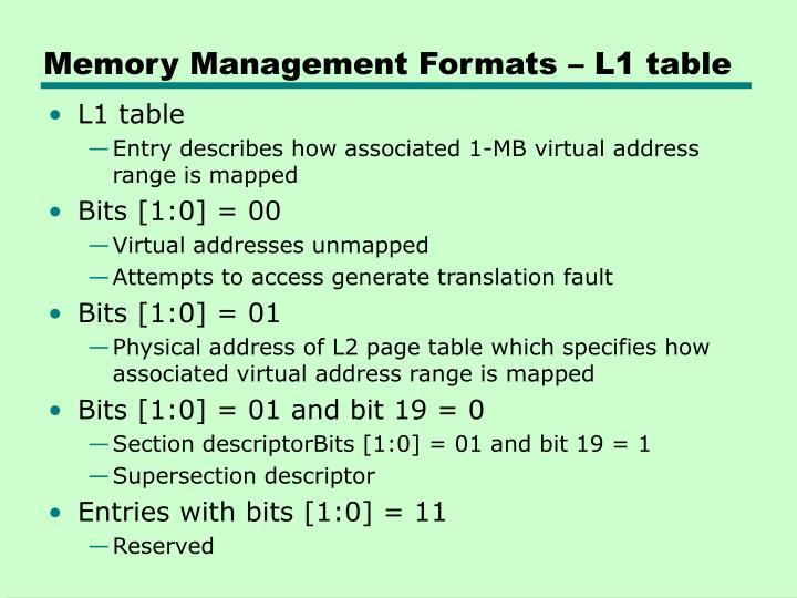 Memory Management Formats – L1 table