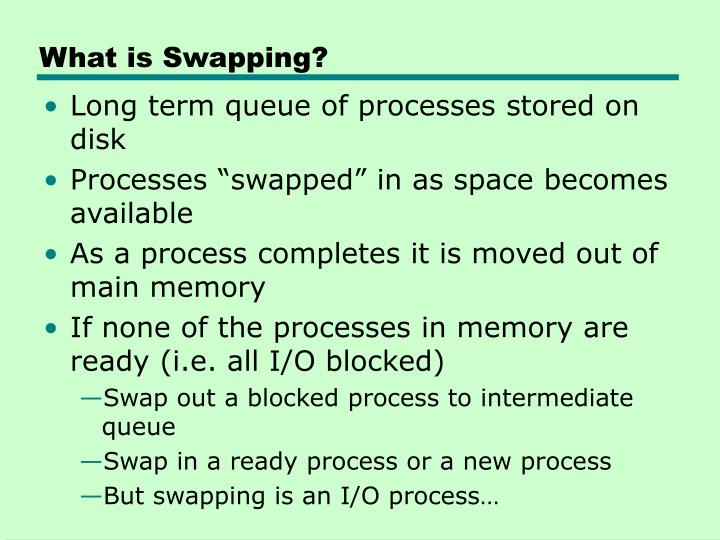What is Swapping?