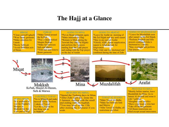 The Hajj at a Glance