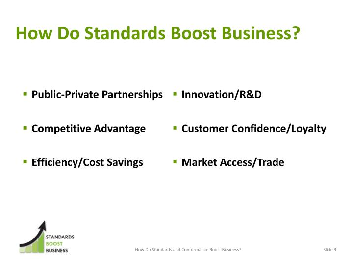 How Do Standards Boost Business?