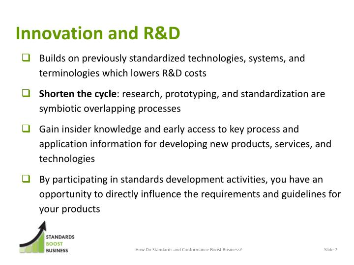 Innovation and R&D