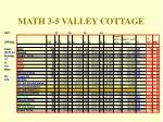 math 3 5 valley cottage