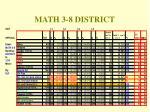 math 3 8 district