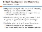 budget development and monitoring timelines and process