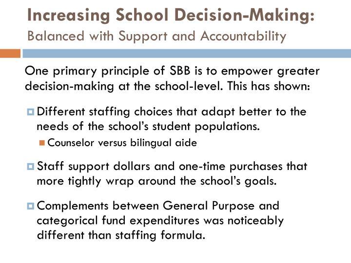 Increasing School Decision-Making: