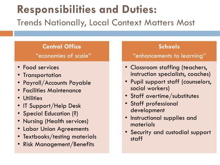Responsibilities and Duties: