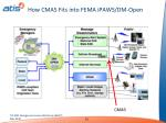 how cmas fits into fema ipaws dm open