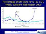 percentage of er visits for ili by cdc week western washington 2009