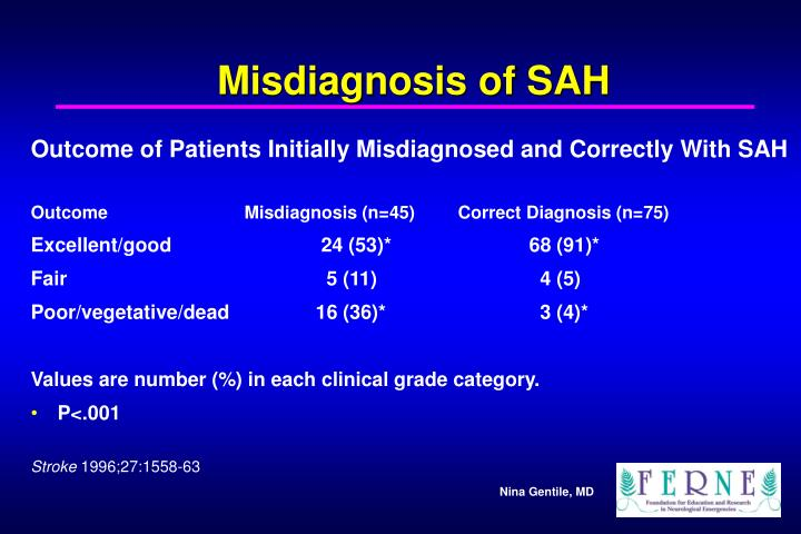 Misdiagnosis of SAH