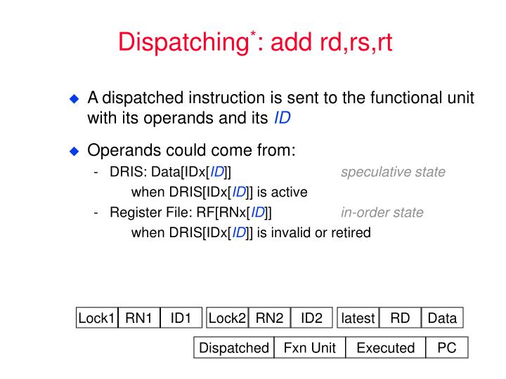 A dispatched instruction is sent to the functional unit with its operands and its
