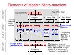 elements of modern micro dataflow