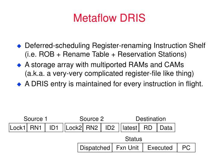 Deferred-scheduling Register-renaming Instruction Shelf (i.e. ROB + Rename Table + Reservation Stations)