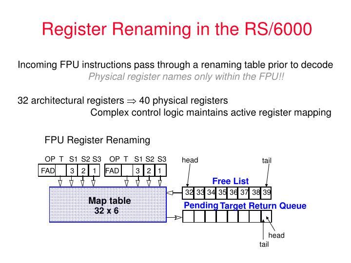 FPU Register Renaming