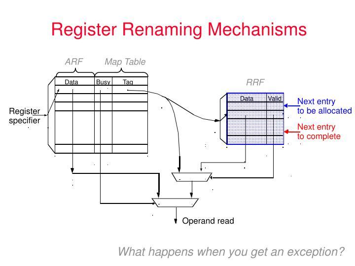 Register Renaming Mechanisms