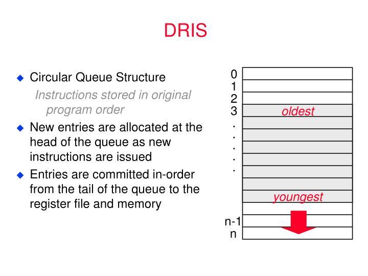 Circular Queue Structure