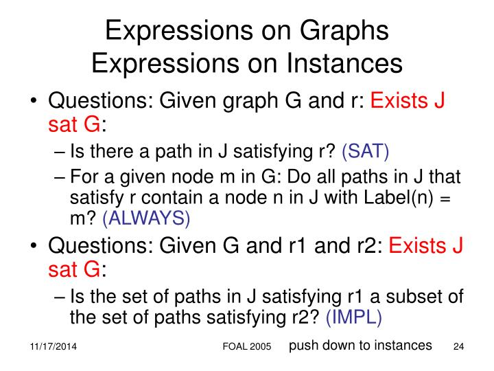 Expressions on Graphs