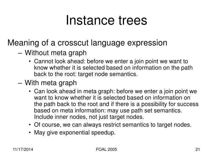 Instance trees