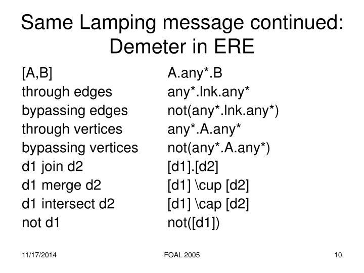 Same Lamping message continued: