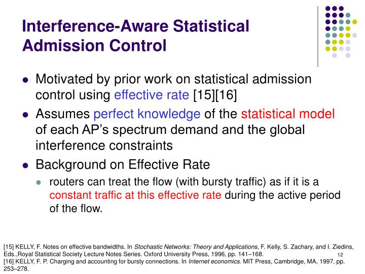 Interference-Aware Statistical Admission Control