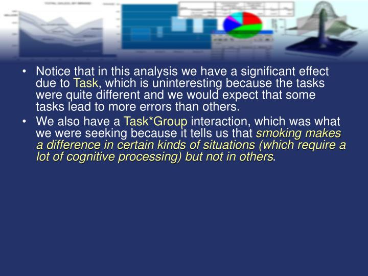 Notice that in this analysis we have a significant effect due to