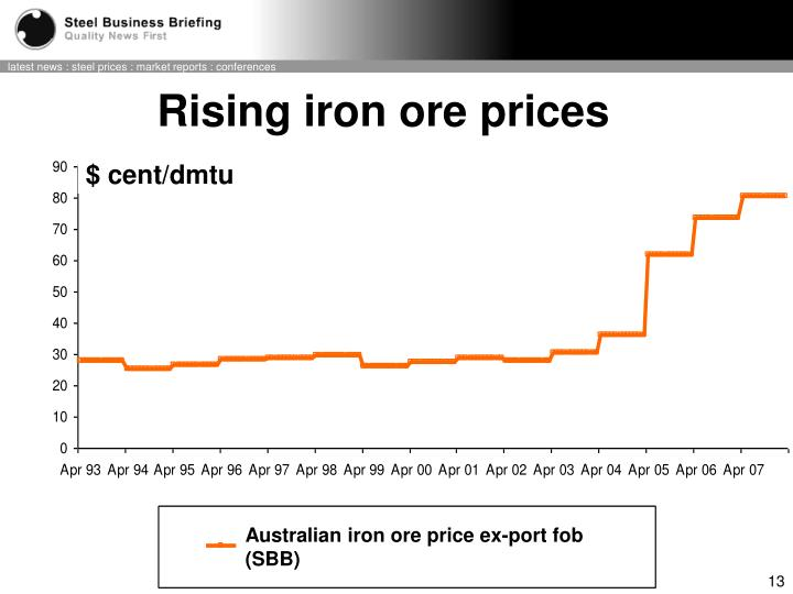Rising iron ore prices