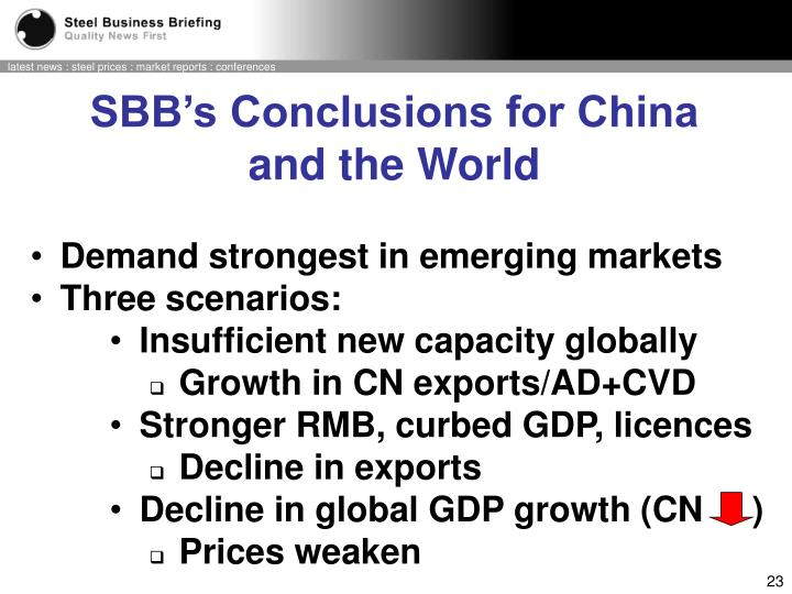 SBB's Conclusions for China and the World