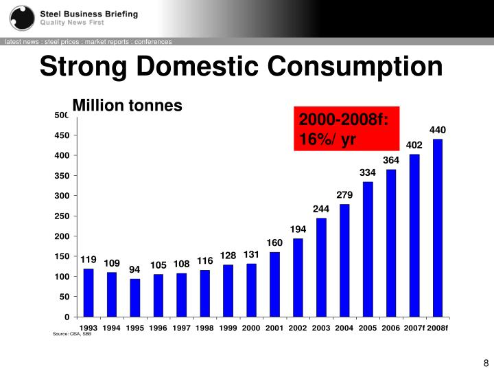 Strong Domestic Consumption