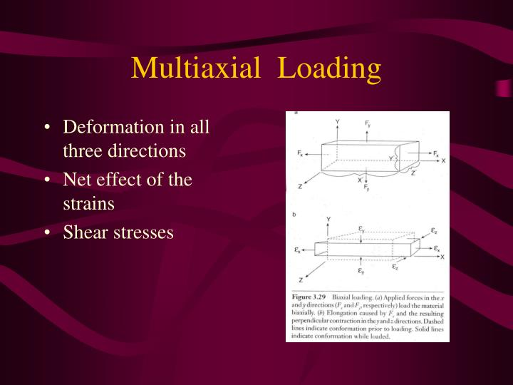 Multiaxial  Loading