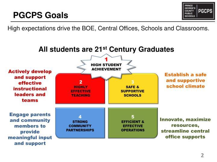 PGCPS Goals