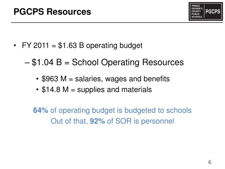 PGCPS Resources