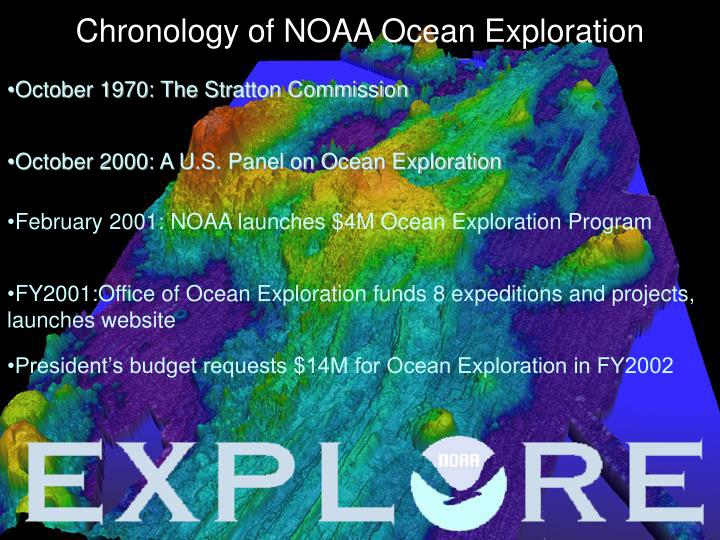 Chronology of NOAA Ocean Exploration