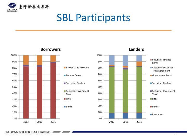 SBL Participants