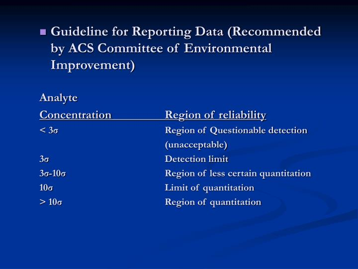 Guideline for Reporting Data (Recommended by ACS Committee of Environmental Improvement)