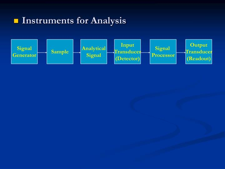 Instruments for Analysis