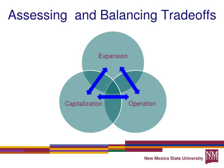 Assessing  and Balancing Tradeoffs