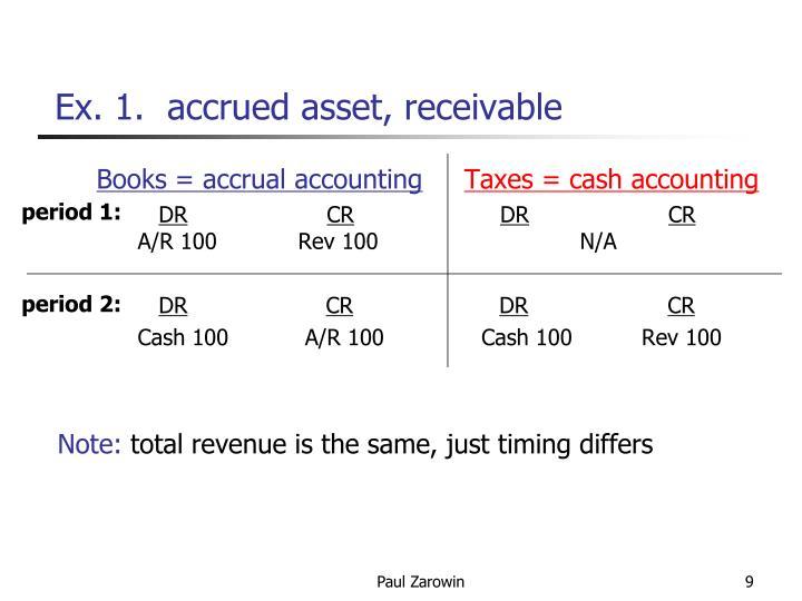 Ex. 1.  accrued asset, receivable