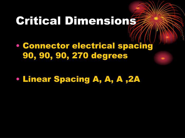 Critical Dimensions