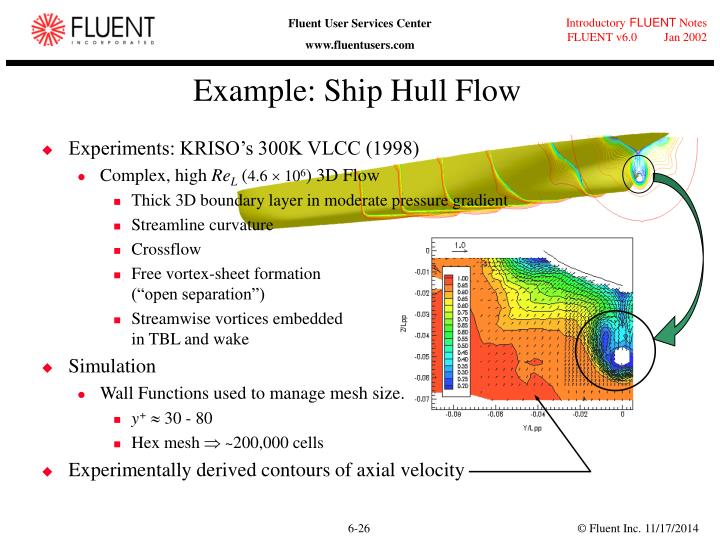 Example: Ship Hull Flow