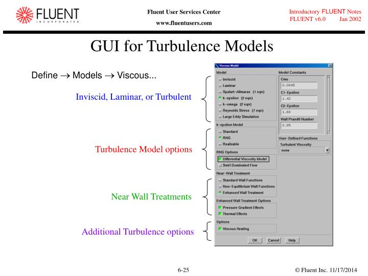 GUI for Turbulence Models