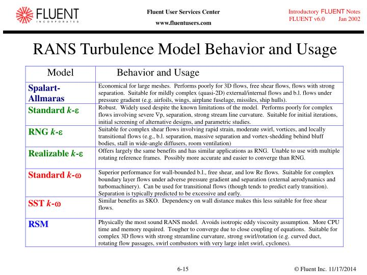 RANS Turbulence Model Behavior and Usage