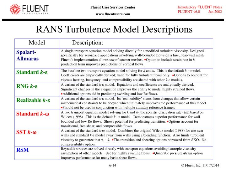 RANS Turbulence Model Descriptions