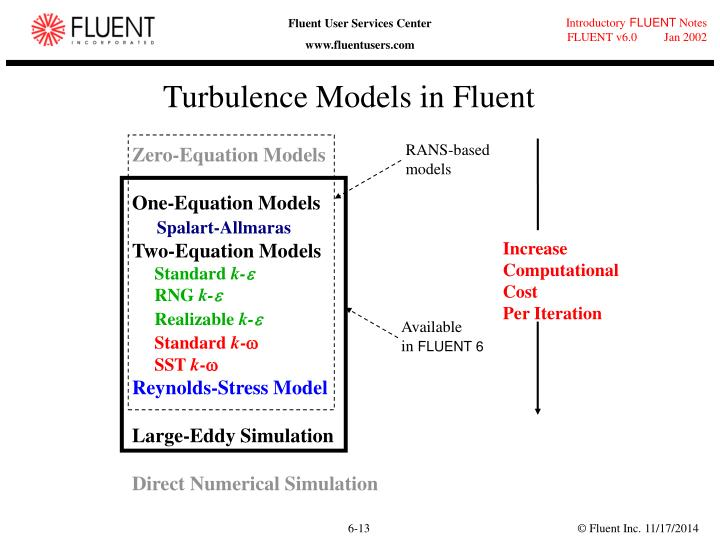 Turbulence Models in Fluent