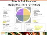 sample risk universe traditional third party risks