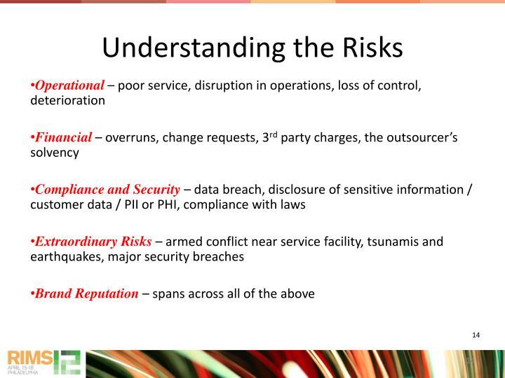 Understanding the Risks