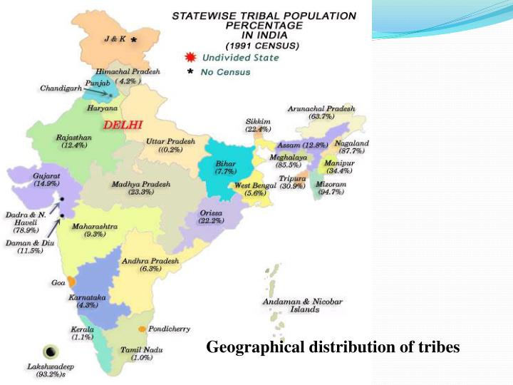 Geographical distribution of tribes