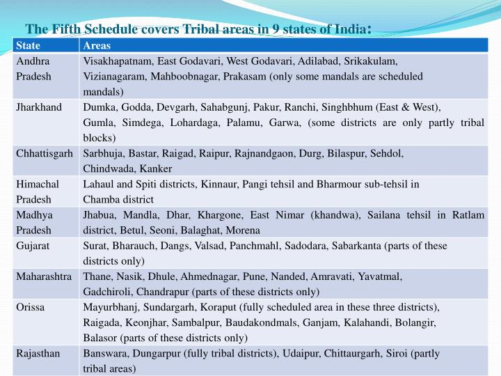 The Fifth Schedule covers Tribal areas in 9 states of India