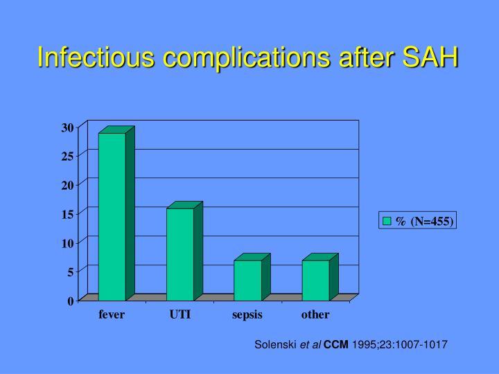 Infectious complications after SAH