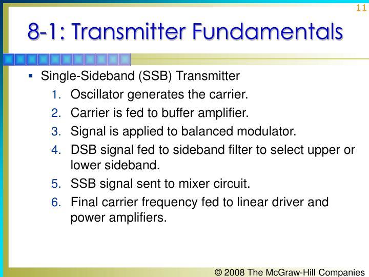 8-1: Transmitter Fundamentals