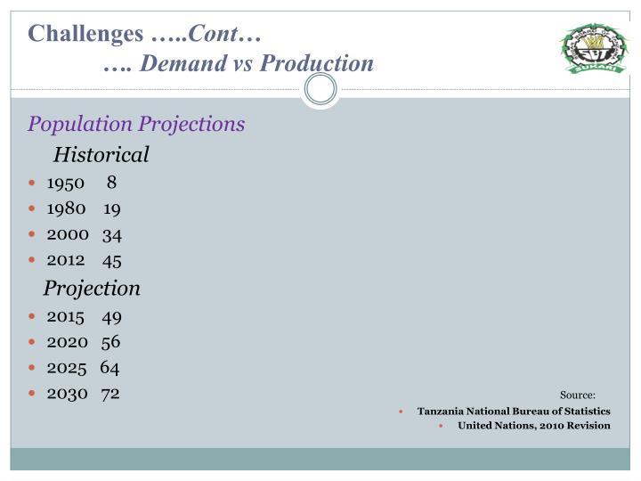 Challenges …..